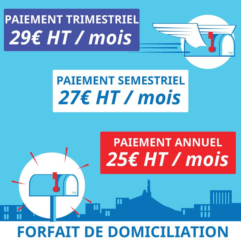 Ouvrir une domiciliation en ligne pour son entreprise ou son association à Marseille 7ème